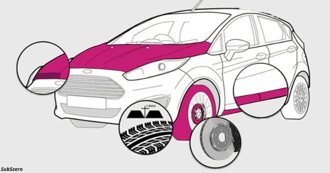 Вот шпаргалка о том, как проверить машину перед покупкой: сохраните на будущее