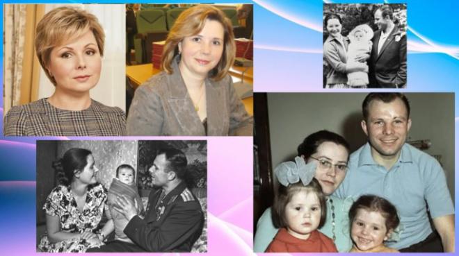 Наследники первого советского космонавта Юрия Гагарина – кем стали дети, внуки и правнук